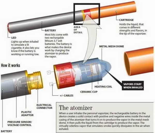 NJoy electronic cigarette hazards
